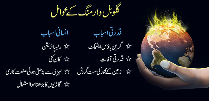Causes Of Global Warming In Urdu 1